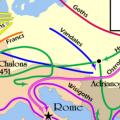Les grandes invasions des peuples dits barbares